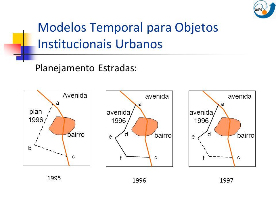 Modelos Temporal para Objetos Institucionais Urbanos