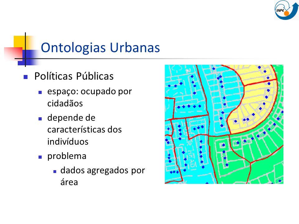 Ontologias Urbanas Políticas Públicas espaço: ocupado por cidadãos