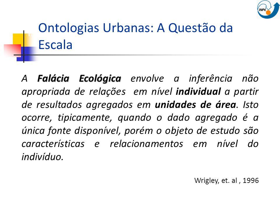 Ontologias Urbanas: A Questão da Escala