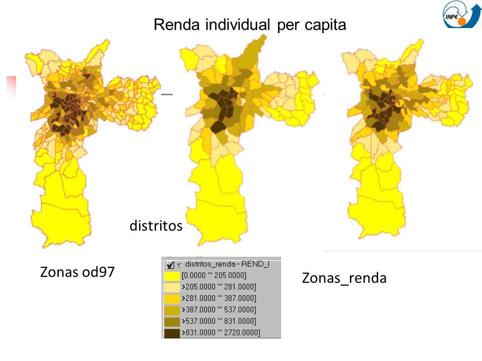 Renda individual per capita