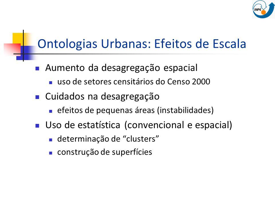 Ontologias Urbanas: Efeitos de Escala