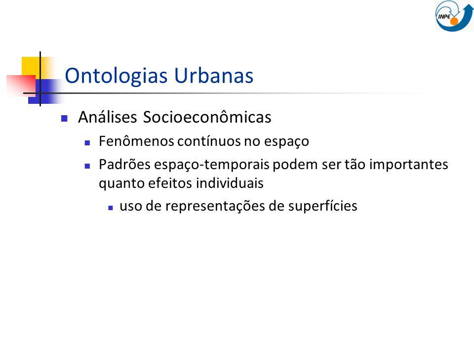 Ontologias Urbanas Análises Socioeconômicas