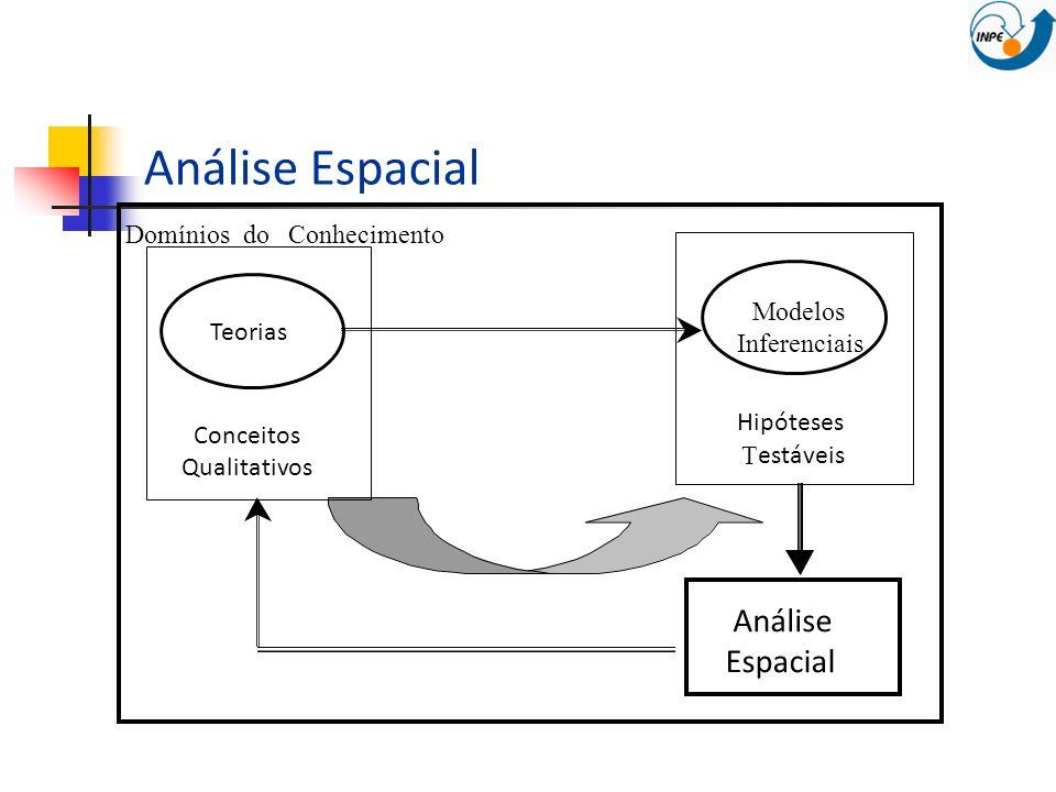Análise Espacial Análise Espacial Domínios do Conhecimento Modelos