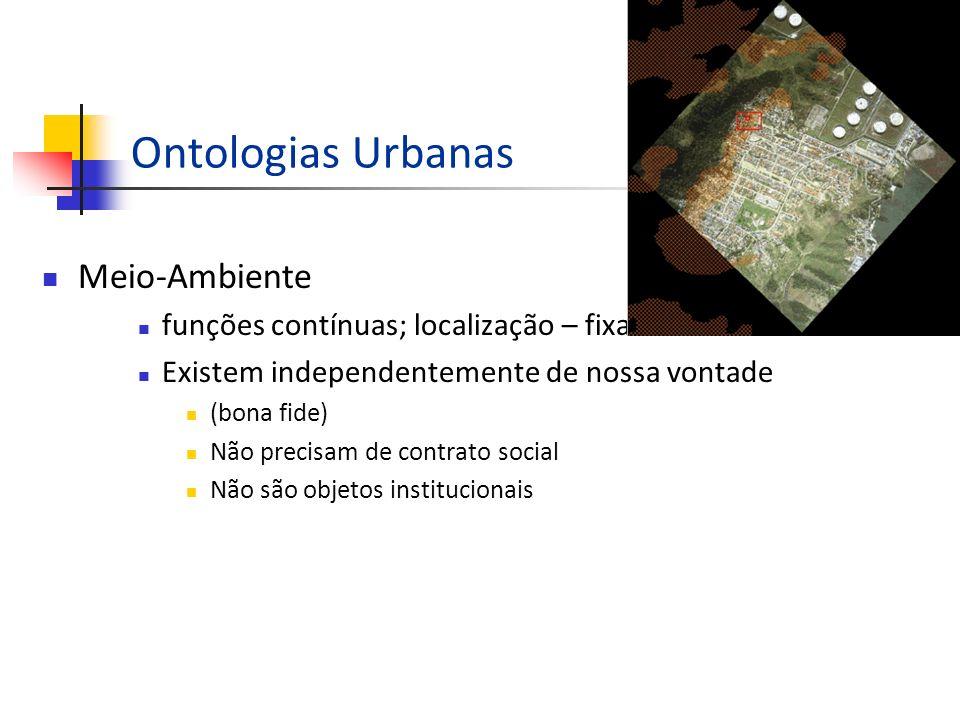 Ontologias Urbanas Meio-Ambiente funções contínuas; localização – fixa