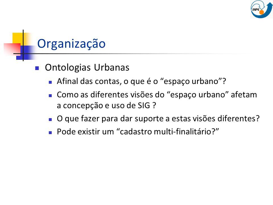 Organização Ontologias Urbanas