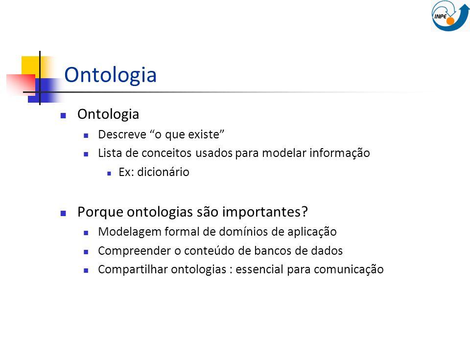 Ontologia Ontologia Porque ontologias são importantes