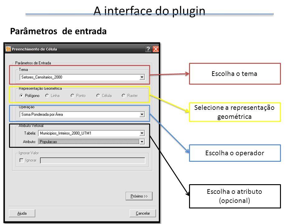 A interface do plugin Parâmetros de entrada Escolha o tema