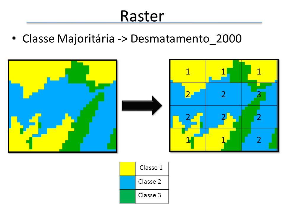 Raster Classe Majoritária -> Desmatamento_2000 1 2 3 Classe 1