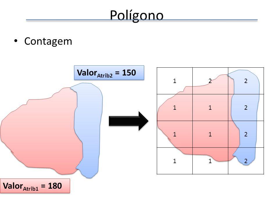 Polígono Contagem ValorAtrib2 = 150 1 2 ValorAtrib1 = 180