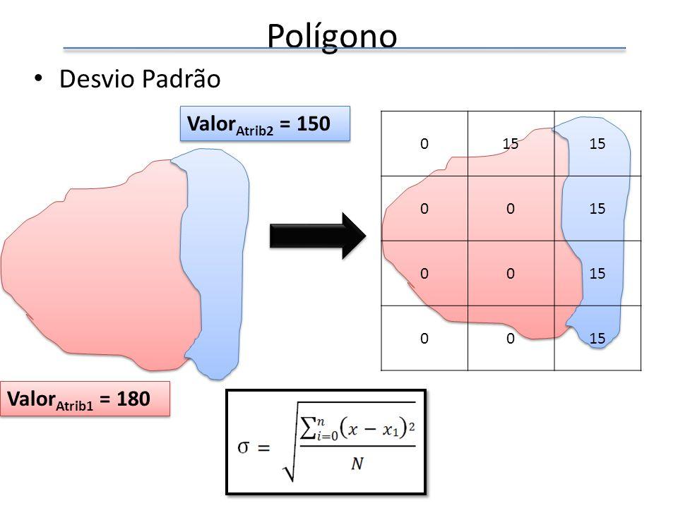 Polígono Desvio Padrão ValorAtrib2 = 150 15 ValorAtrib1 = 180