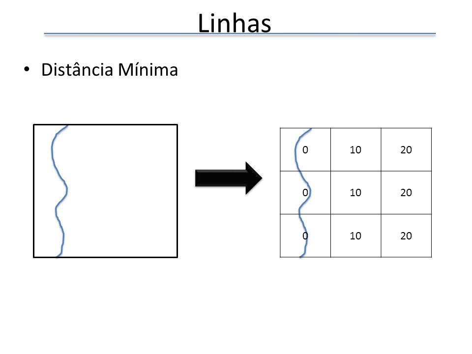 Linhas Distância Mínima 10 20