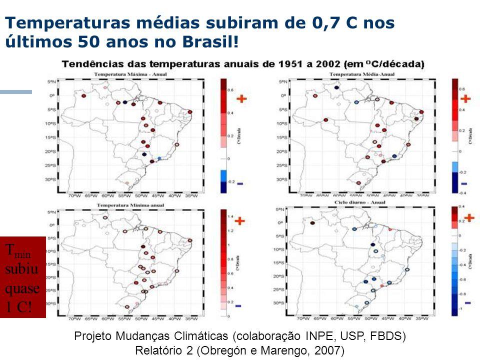 Temperaturas médias subiram de 0,7 C nos últimos 50 anos no Brasil!