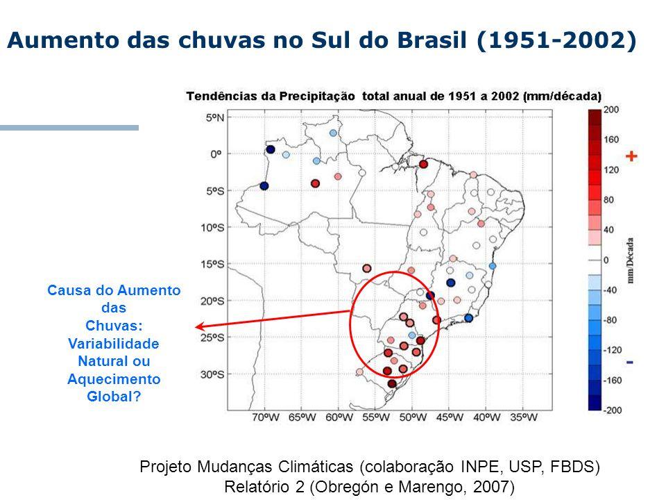 Aumento das chuvas no Sul do Brasil (1951-2002)