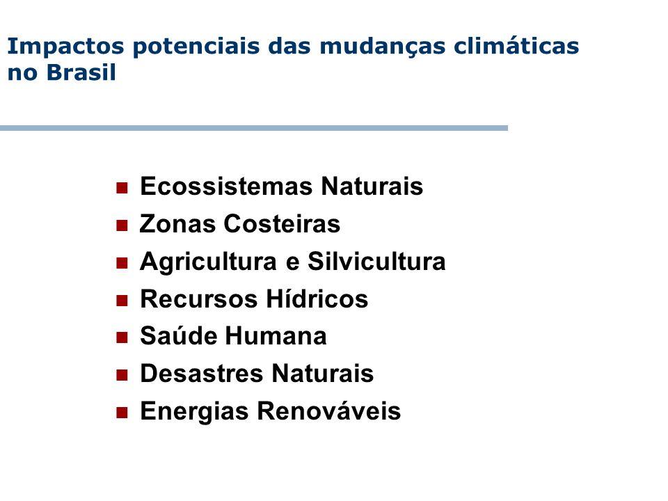 Impactos potenciais das mudanças climáticas no Brasil