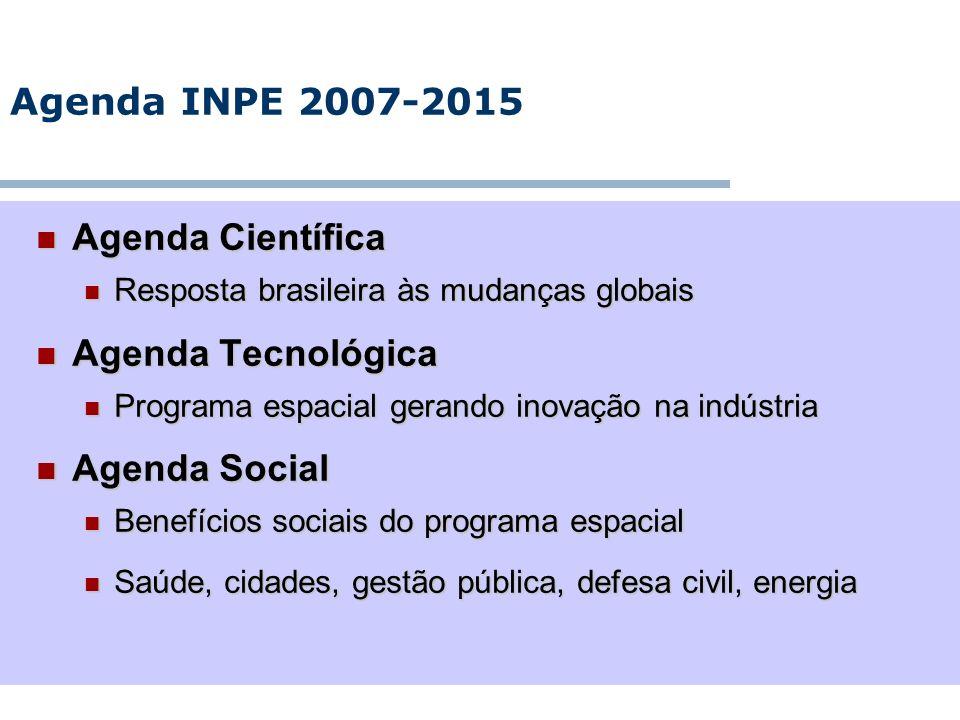 Agenda INPE 2007-2015 Agenda Científica Agenda Tecnológica