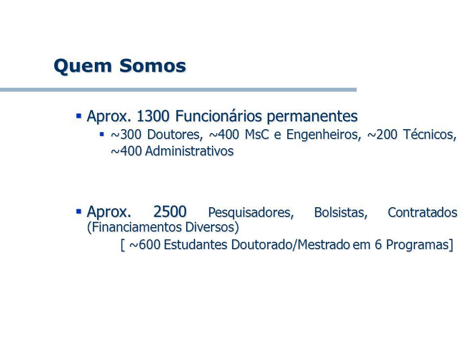 Quem Somos Aprox. 1300 Funcionários permanentes