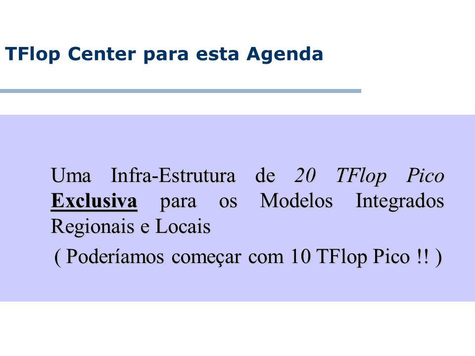 ( Poderíamos começar com 10 TFlop Pico !! )