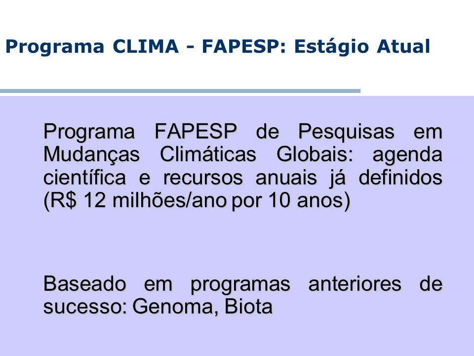 Programa CLIMA - FAPESP: Estágio Atual