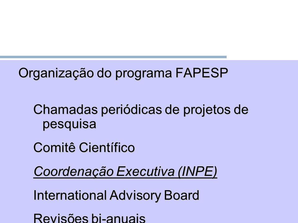 Organização do programa FAPESP