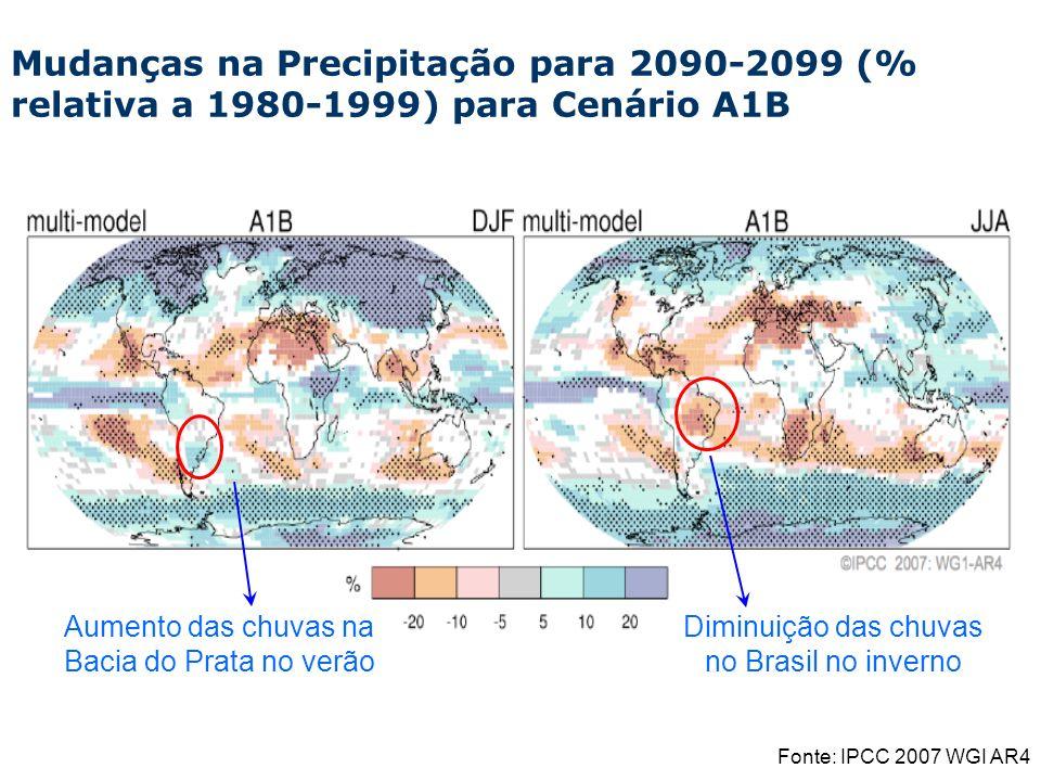 Diminuição das chuvas no Brasil no inverno