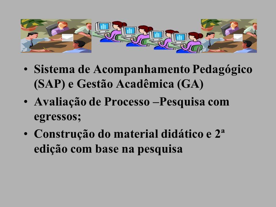 Sistema de Acompanhamento Pedagógico (SAP) e Gestão Acadêmica (GA)