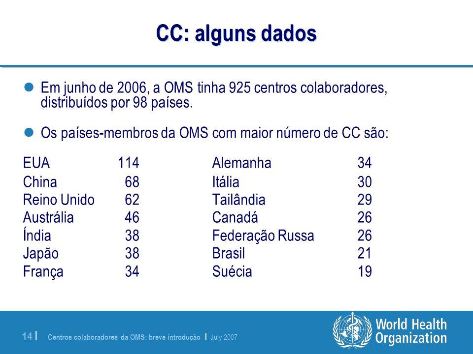 CC: alguns dados Em junho de 2006, a OMS tinha 925 centros colaboradores, distribuídos por 98 países.