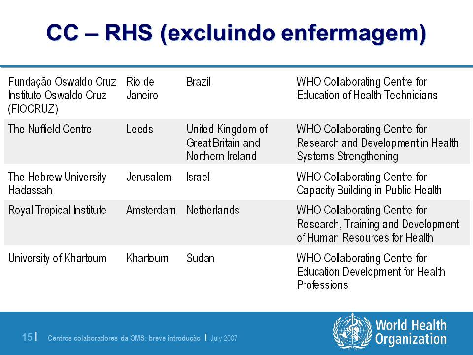 CC – RHS (excluindo enfermagem)