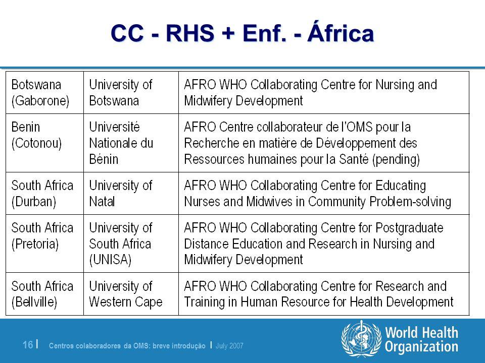 CC - RHS + Enf. - África