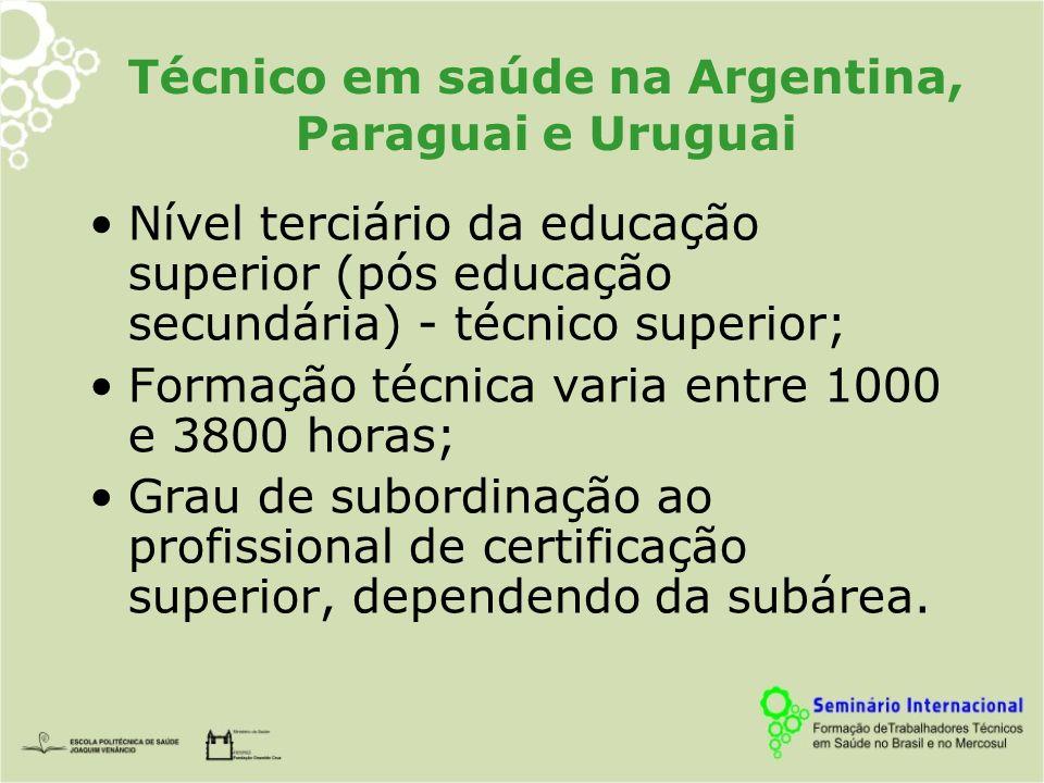 Técnico em saúde na Argentina, Paraguai e Uruguai