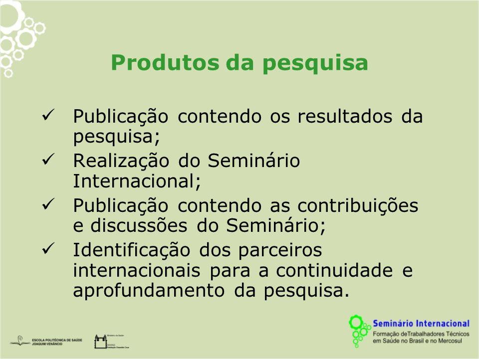 Produtos da pesquisa Publicação contendo os resultados da pesquisa;
