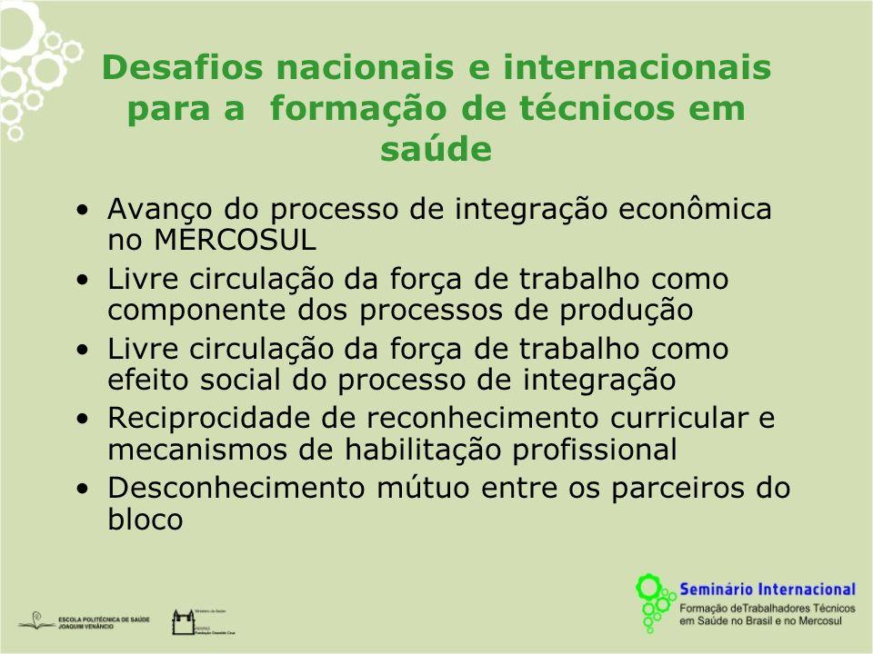 Desafios nacionais e internacionais para a formação de técnicos em saúde