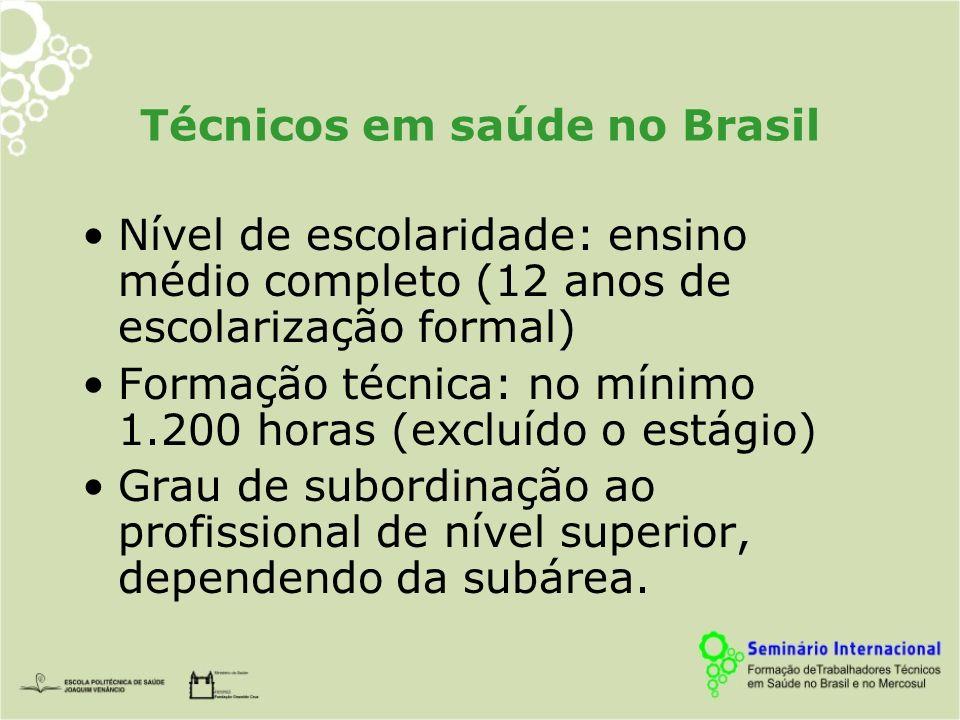 Técnicos em saúde no Brasil