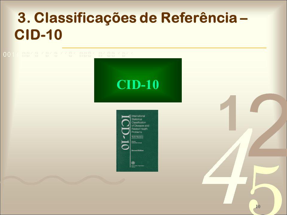 3. Classificações de Referência – CID-10