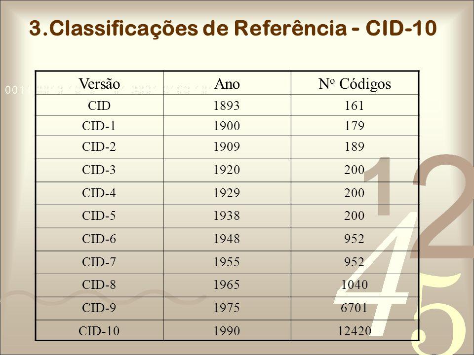 3.Classificações de Referência - CID-10