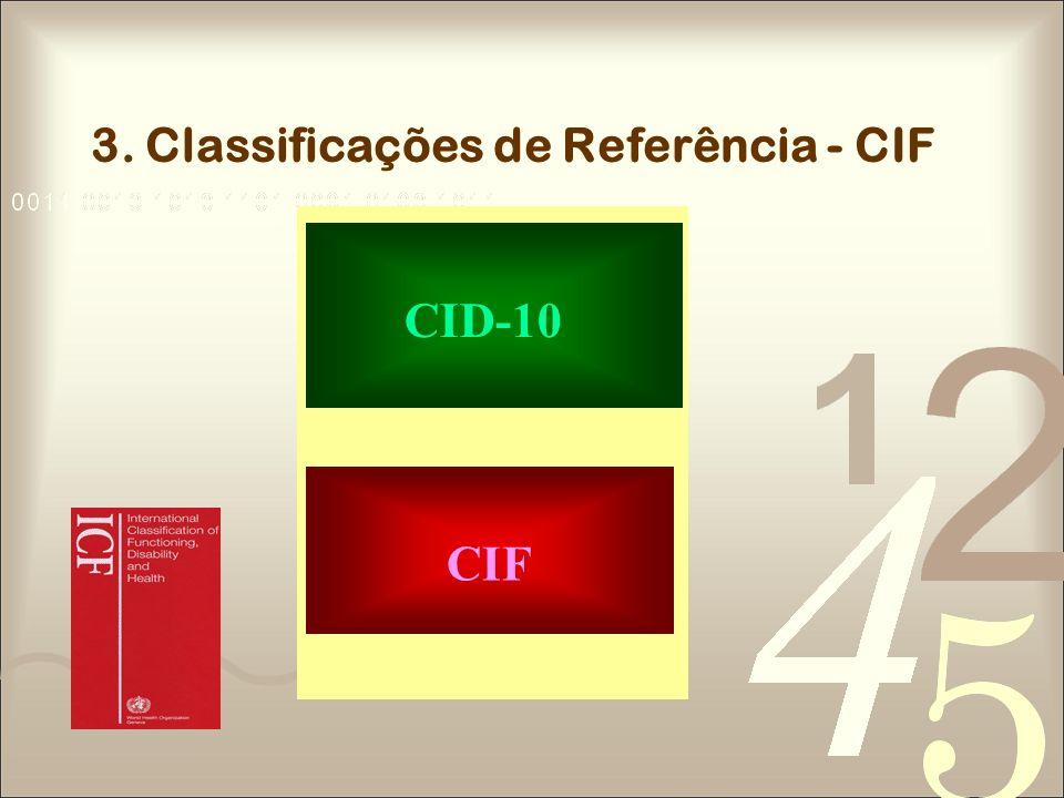 3. Classificações de Referência - CIF