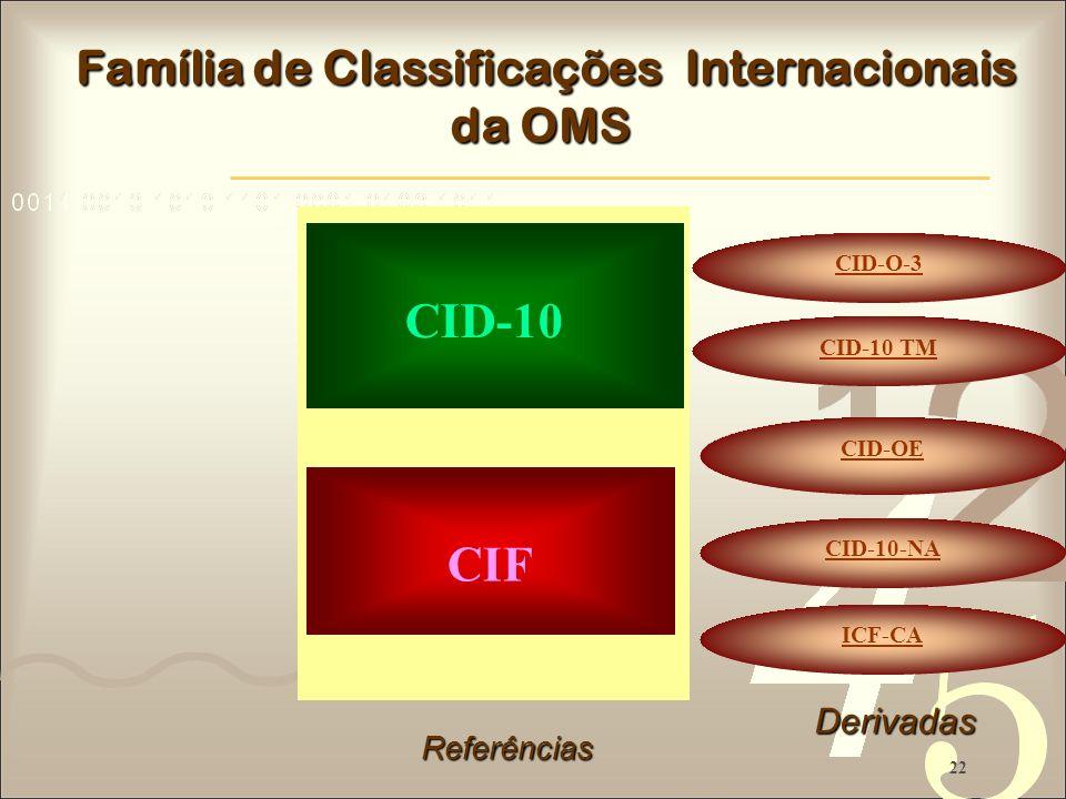 Família de Classificações Internacionais da OMS