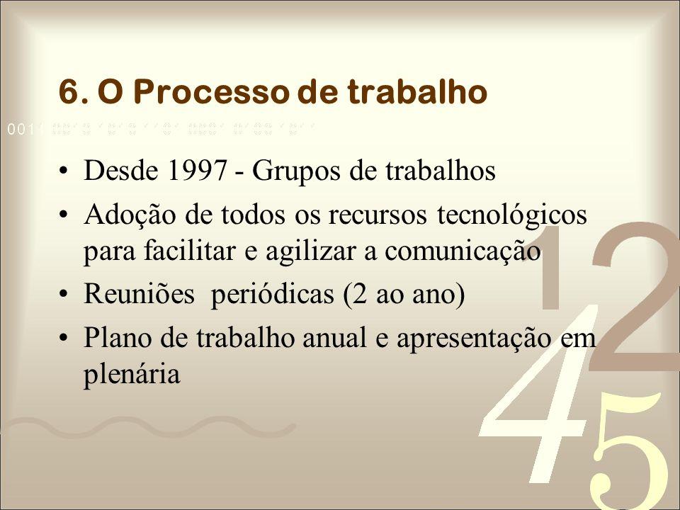 6. O Processo de trabalho Desde 1997 - Grupos de trabalhos