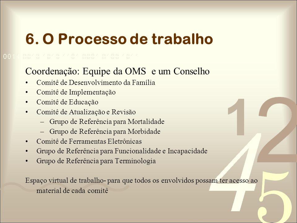 6. O Processo de trabalho Coordenação: Equipe da OMS e um Conselho