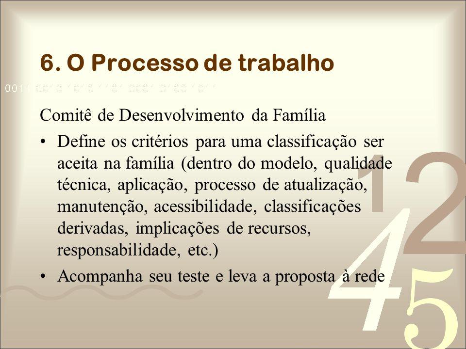 6. O Processo de trabalho Comitê de Desenvolvimento da Família