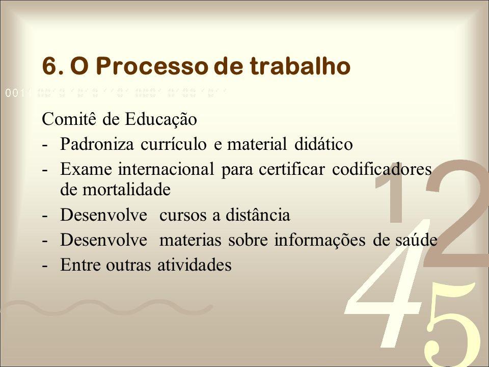 6. O Processo de trabalho Comitê de Educação