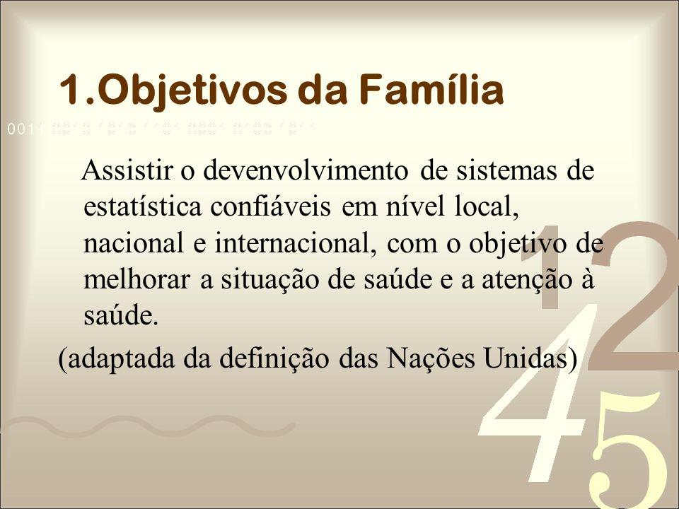 1.Objetivos da Família