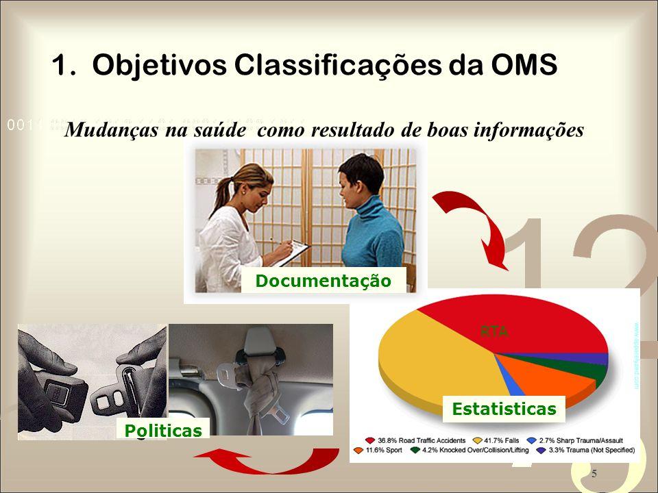 1. Objetivos Classificações da OMS