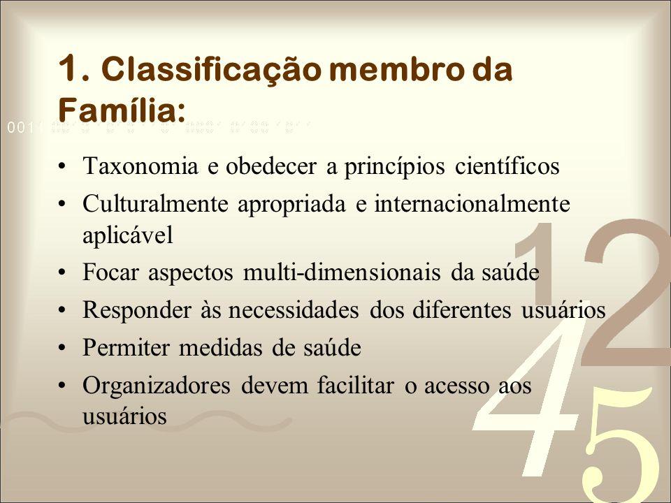1. Classificação membro da Família: