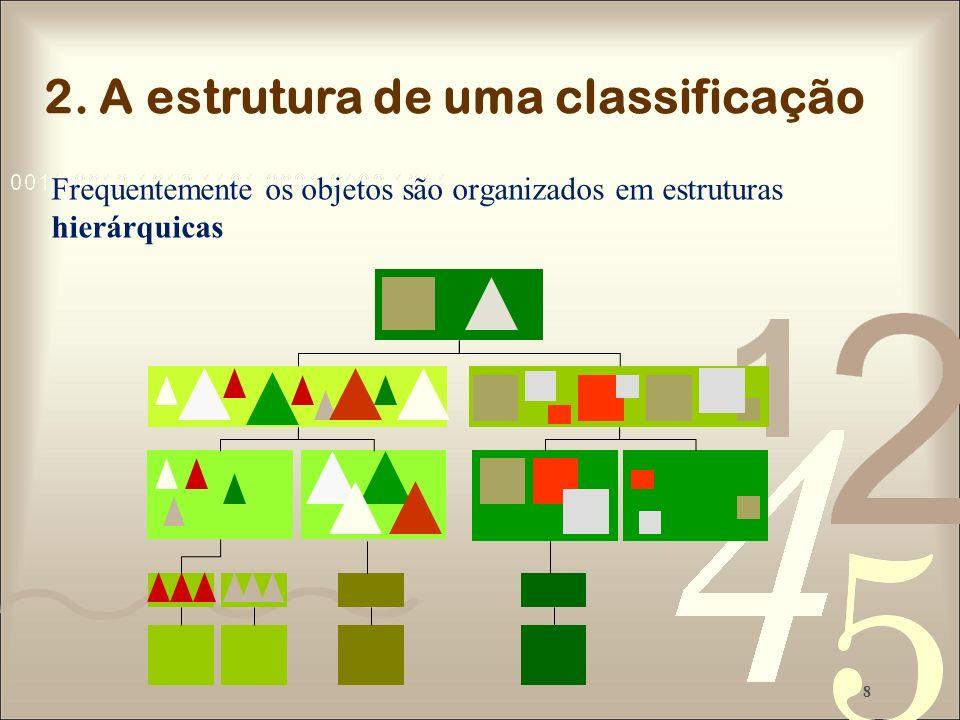 2. A estrutura de uma classificação