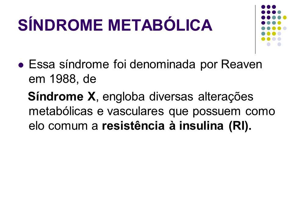 SÍNDROME METABÓLICA Essa síndrome foi denominada por Reaven em 1988, de.