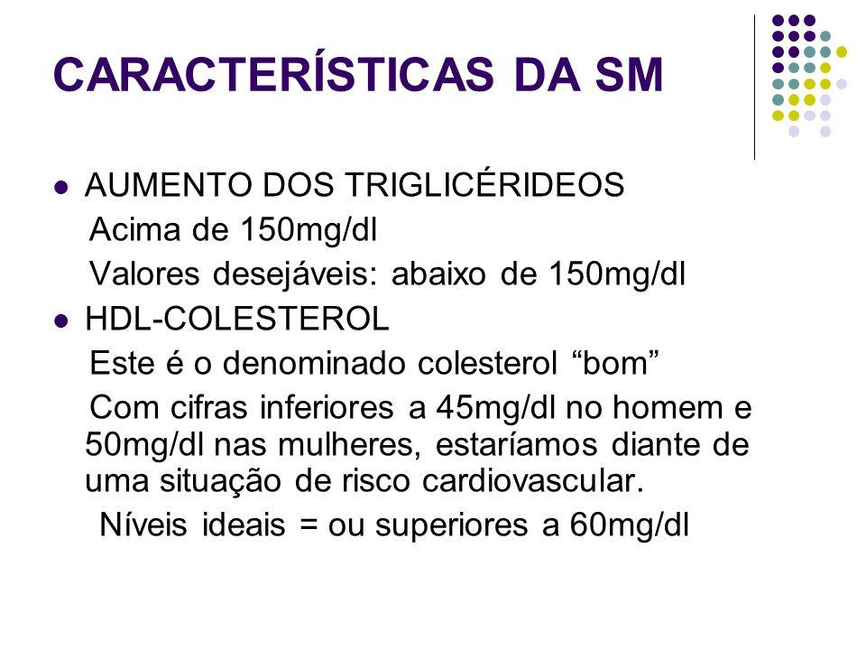 CARACTERÍSTICAS DA SM AUMENTO DOS TRIGLICÉRIDEOS Acima de 150mg/dl
