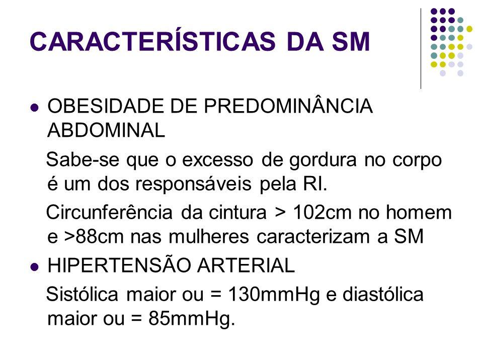 CARACTERÍSTICAS DA SM OBESIDADE DE PREDOMINÂNCIA ABDOMINAL