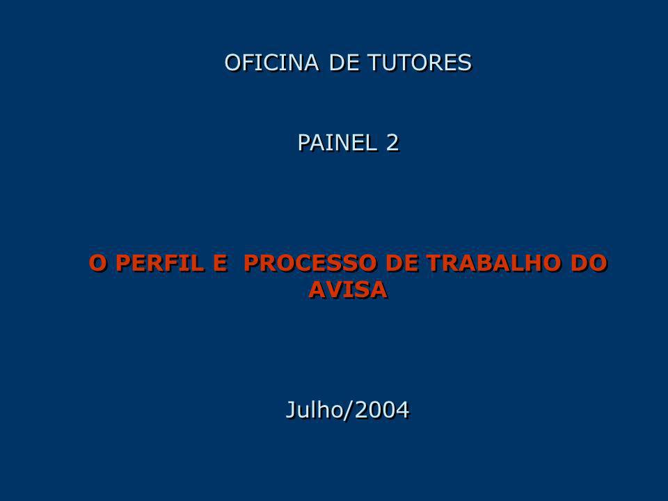 O PERFIL E PROCESSO DE TRABALHO DO AVISA
