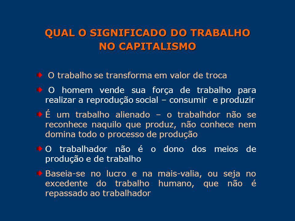 QUAL O SIGNIFICADO DO TRABALHO NO CAPITALISMO