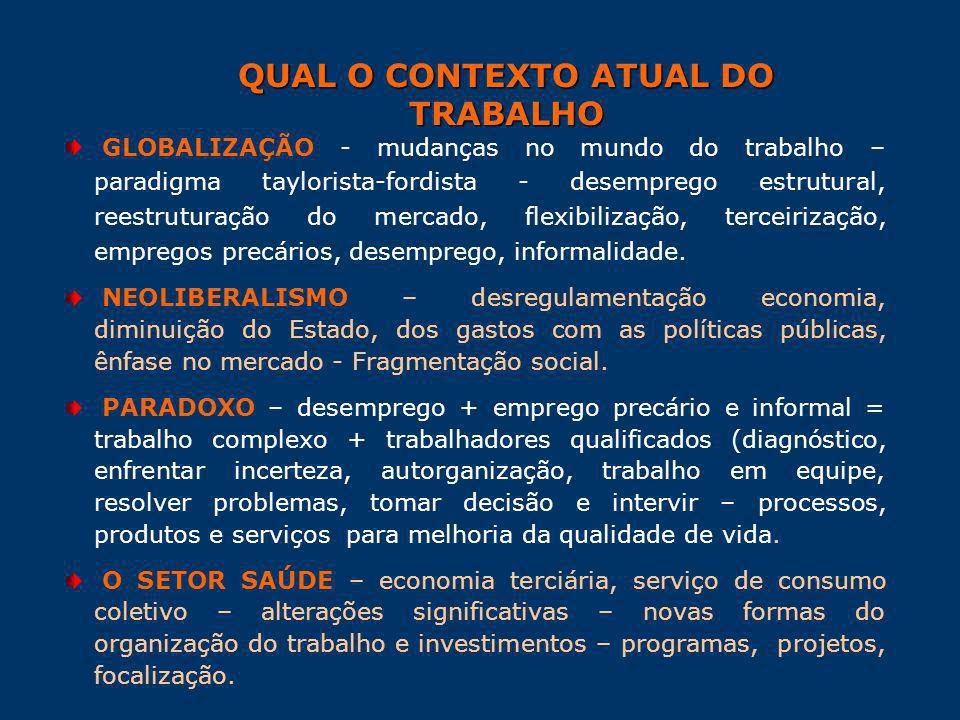 QUAL O CONTEXTO ATUAL DO TRABALHO